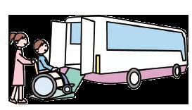 移動・車いすの介助
